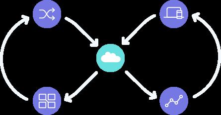 xero diagram